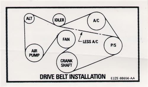 1983 mustang belt diagram