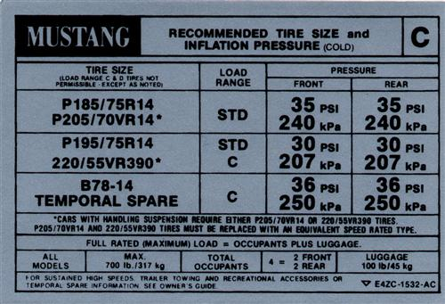 Mustang Tire Pressure Decal (1984)