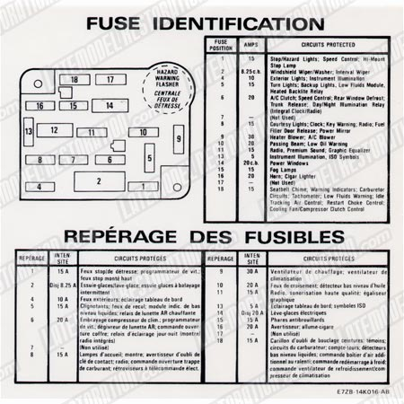 93 ford mustang fuse block diagram mustang fuse id decal (87-89) - lmr.com