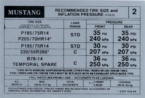 Mustang Tire Pressure Decal (1983) Coupe/Hatchback