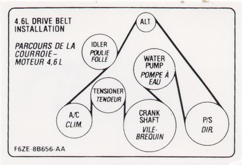 96 Mustang Belt Diagram